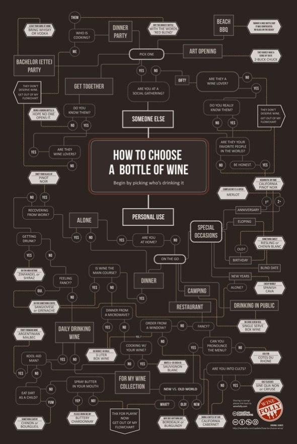 prints-how_to_choose_wine-lr