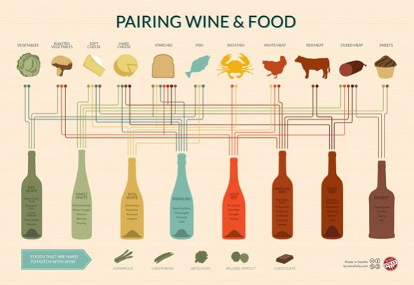prints-wine-and-food-pairing-lr